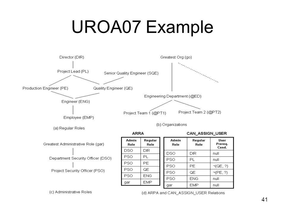 UROA07 Example