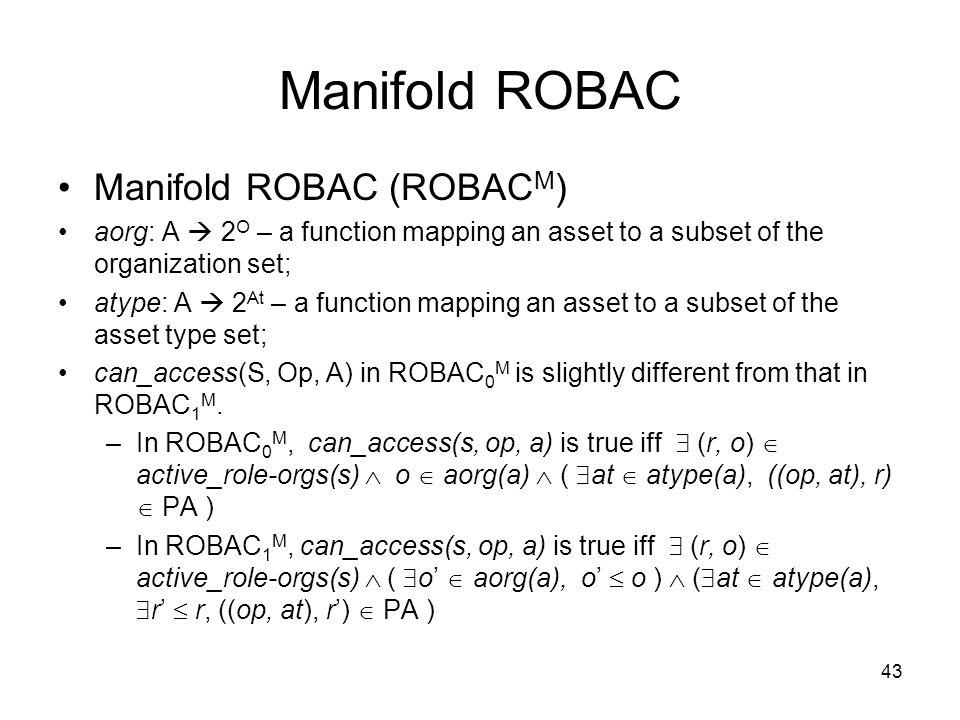 Manifold ROBAC Manifold ROBAC (ROBACM)
