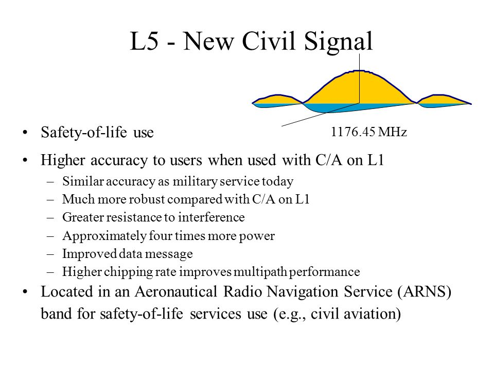L5 - New Civil Signal Safety-of-life use