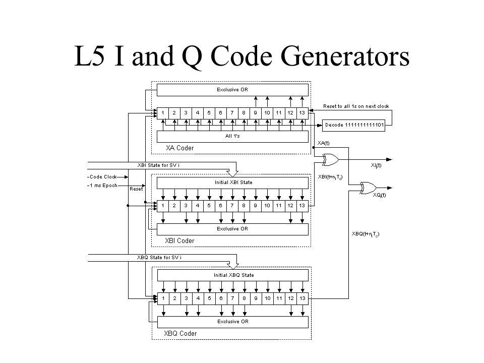 L5 I and Q Code Generators