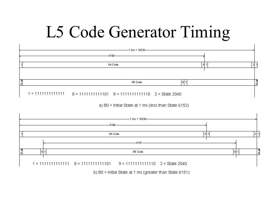 L5 Code Generator Timing