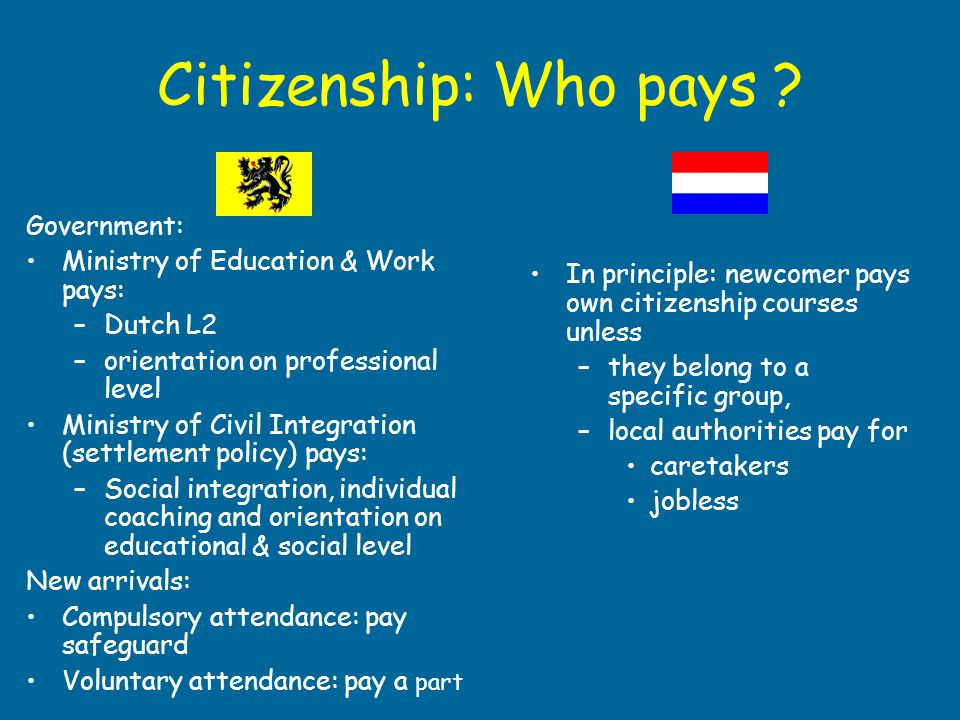 Citizenship: Who pays 1. België: Tania 2. Nederland: Willemijn