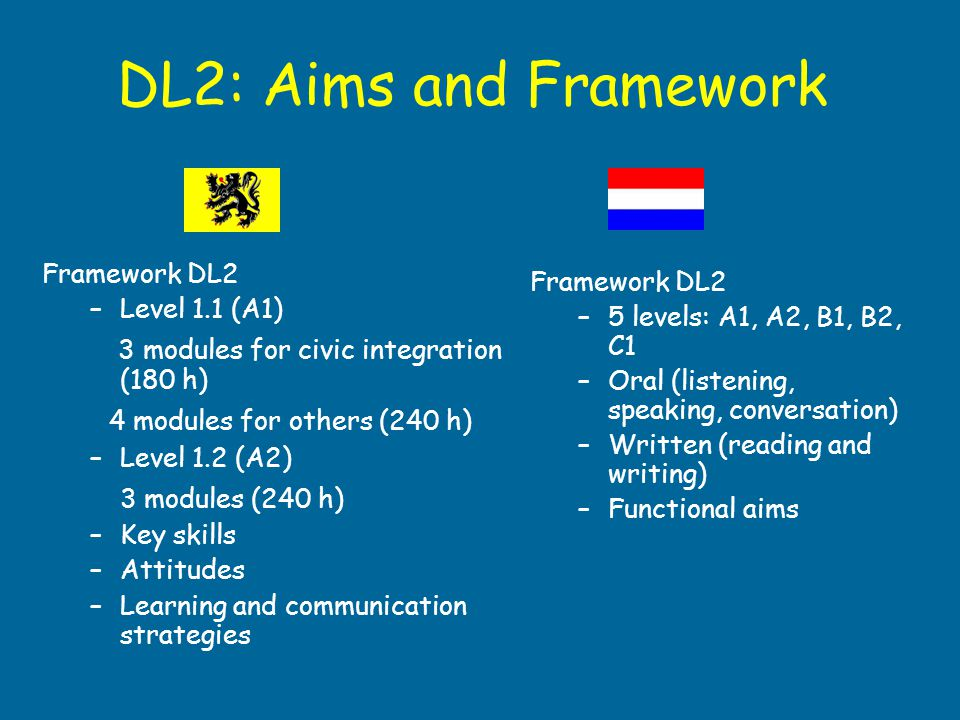 DL2: Aims and Framework 3 modules for civic integration (180 h)
