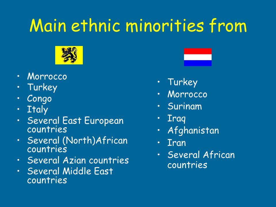 Main ethnic minorities from
