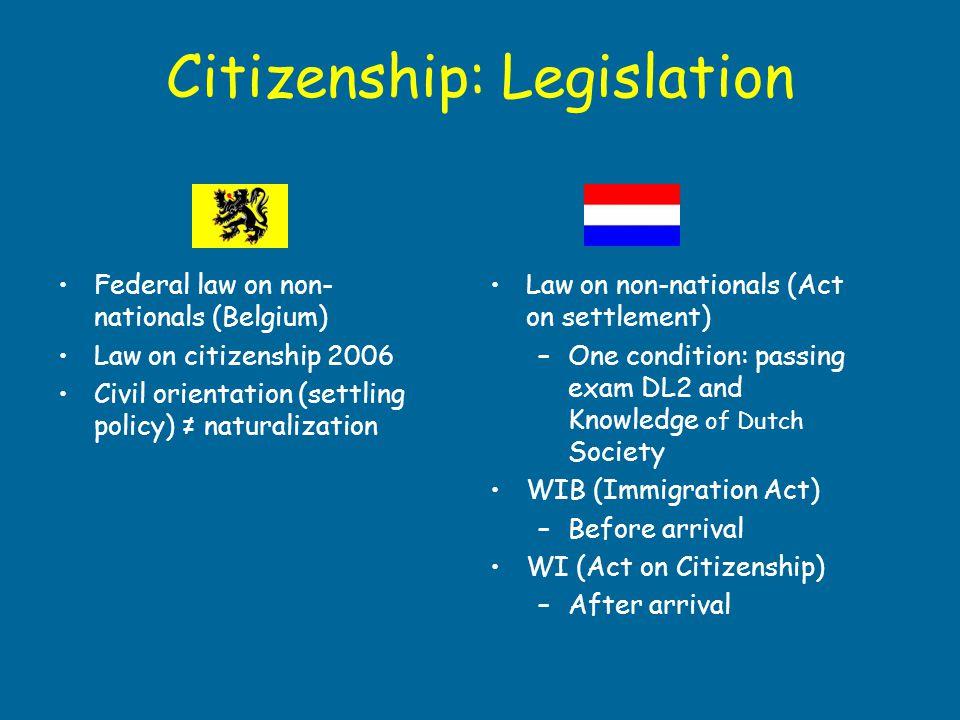 Citizenship: Legislation