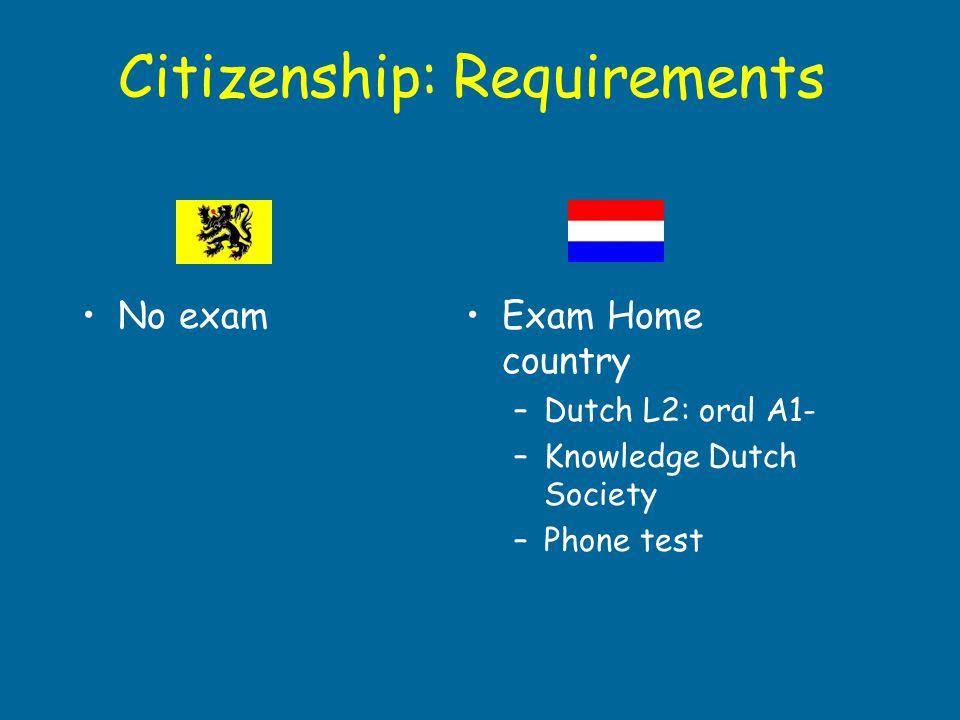 Citizenship: Requirements