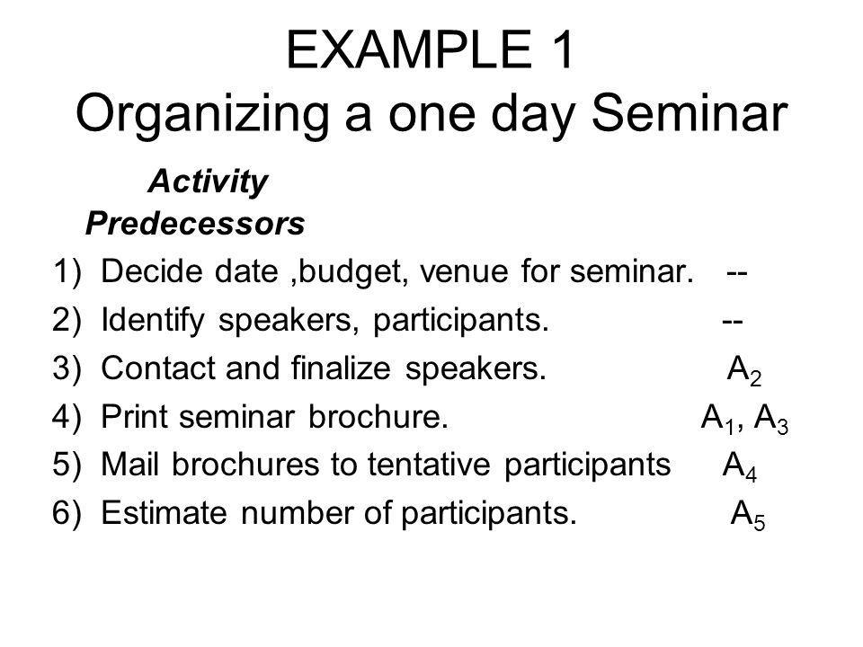 EXAMPLE 1 Organizing a one day Seminar