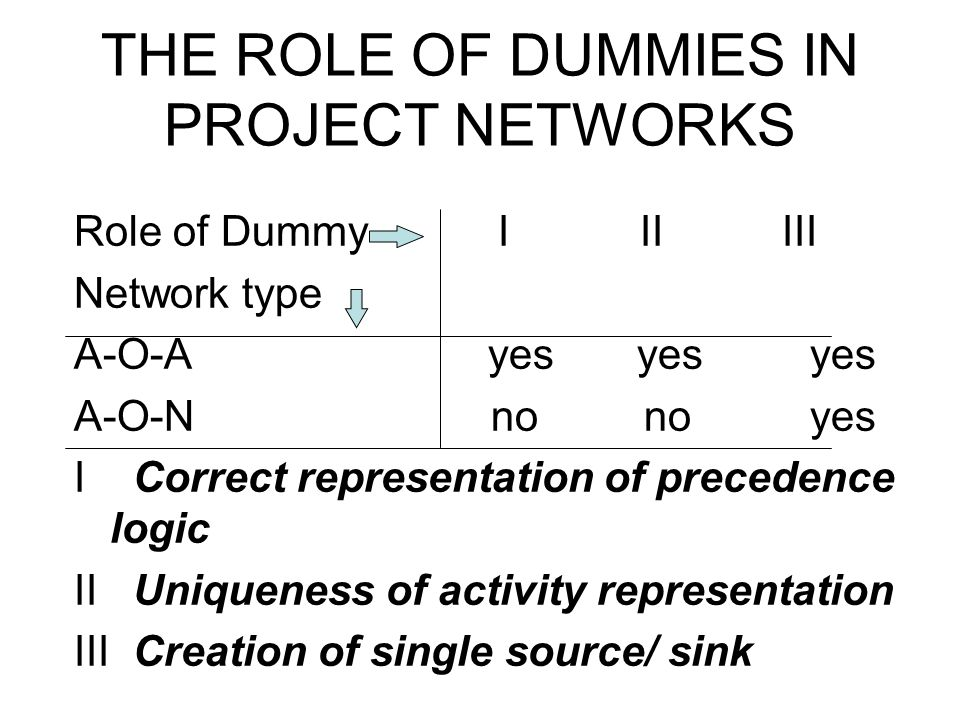THE ROLE OF DUMMIES IN PROJECT NETWORKS