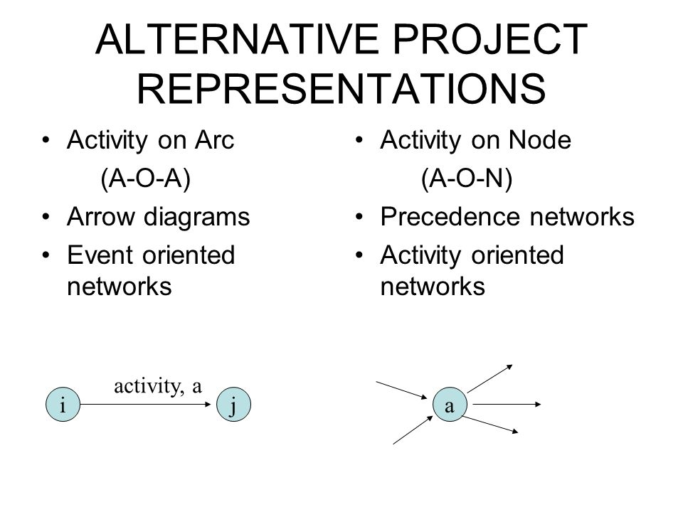 ALTERNATIVE PROJECT REPRESENTATIONS