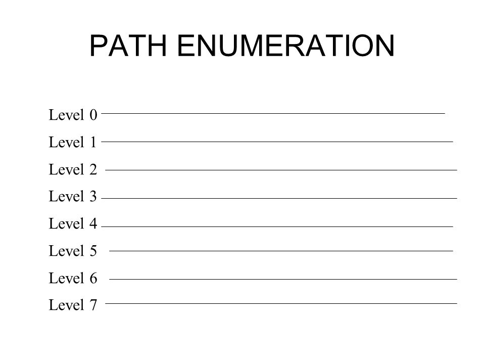 PATH ENUMERATION Level 0 Level 1 Level 2 Level 3 Level 4 Level 5