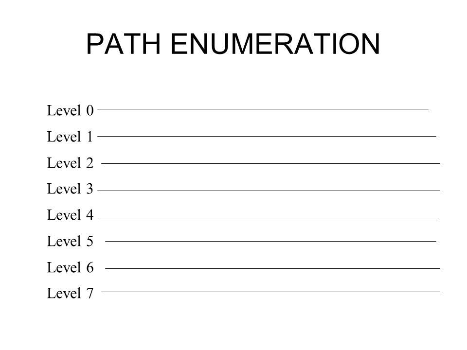 PATH ENUMERATION Level 0 Level 1 Level 2 Level 3 Level 4 Level 5