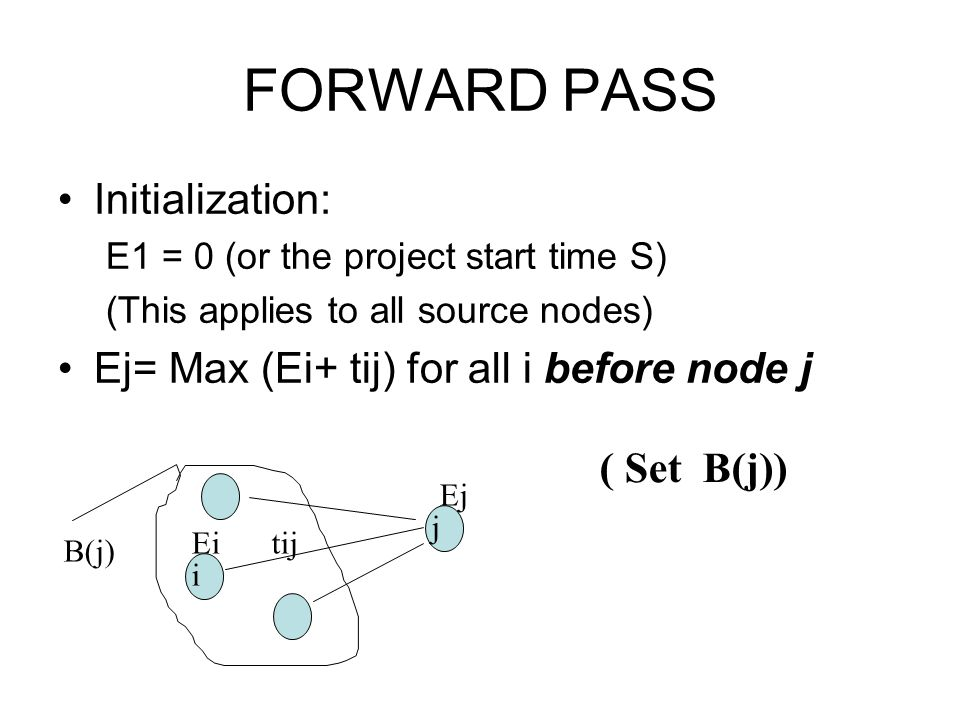 FORWARD PASS Initialization: Ej= Max (Ei+ tij) for all i before node j