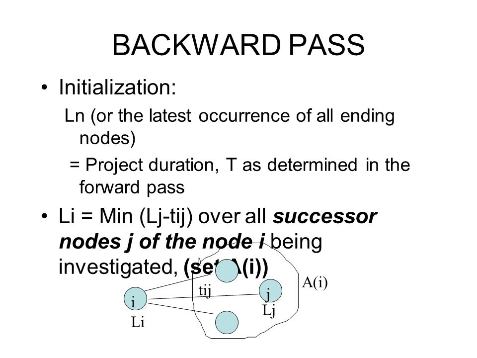 BACKWARD PASS Initialization: