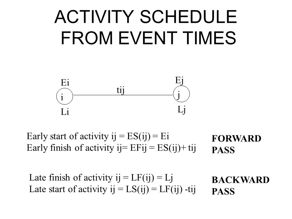 ACTIVITY SCHEDULE FROM EVENT TIMES
