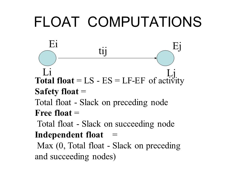 FLOAT COMPUTATIONS Ei Ej tij Li Lj