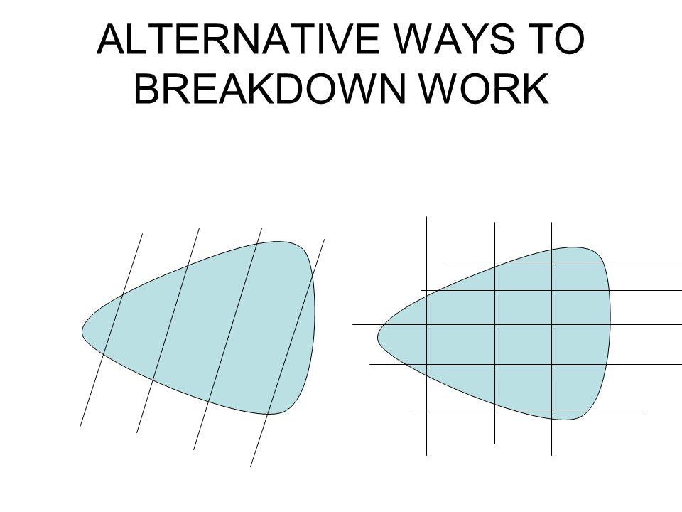 ALTERNATIVE WAYS TO BREAKDOWN WORK