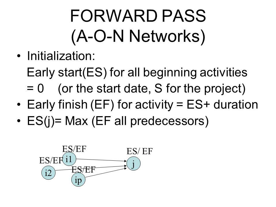 FORWARD PASS (A-O-N Networks)