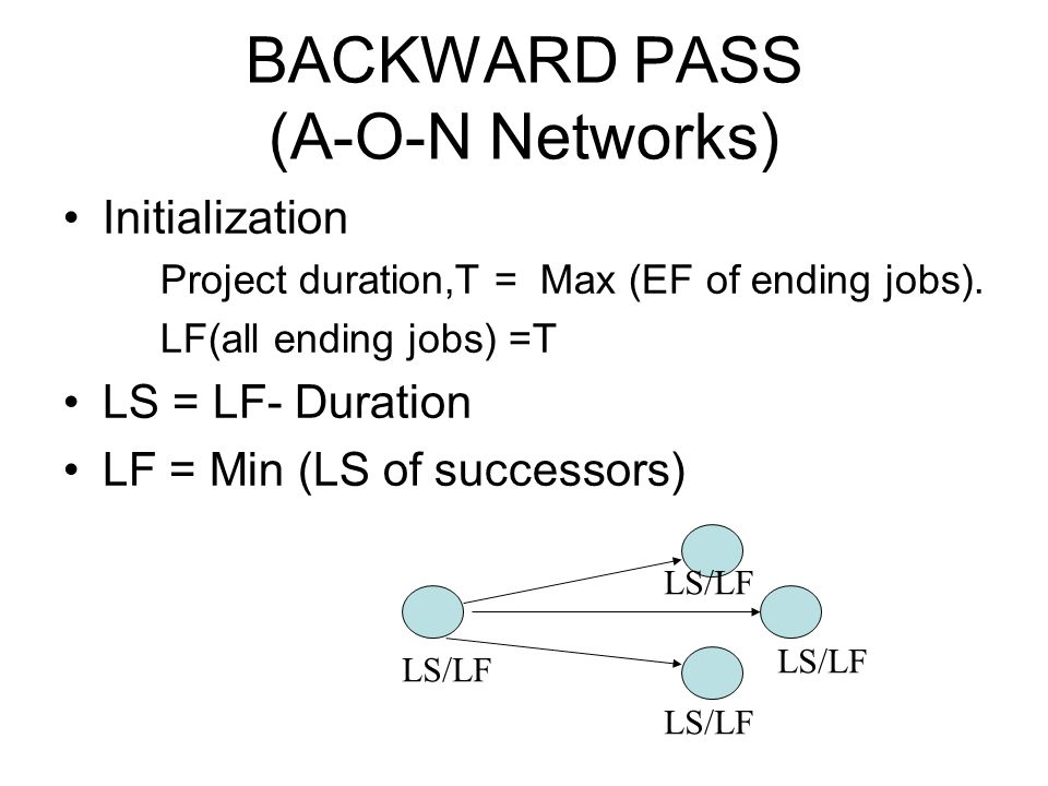 BACKWARD PASS (A-O-N Networks)