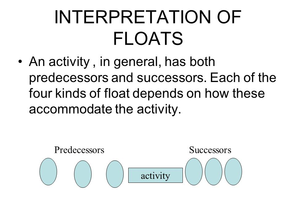 INTERPRETATION OF FLOATS