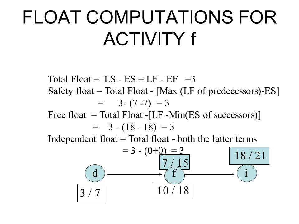 FLOAT COMPUTATIONS FOR ACTIVITY f