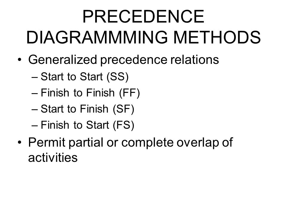 PRECEDENCE DIAGRAMMMING METHODS