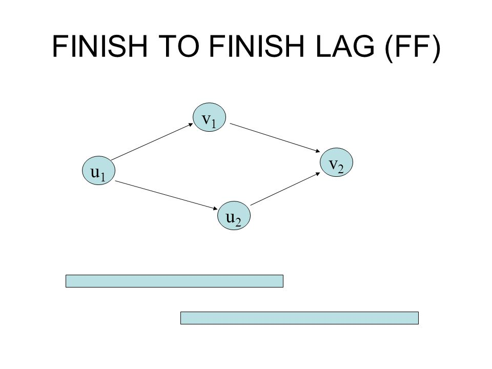 FINISH TO FINISH LAG (FF)