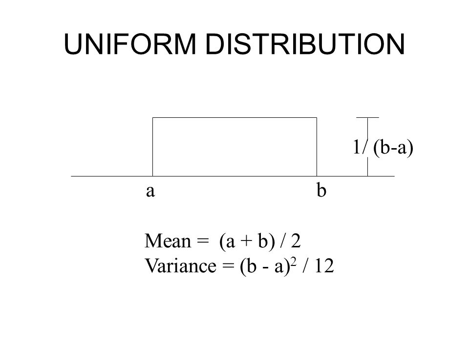 UNIFORM DISTRIBUTION 1/ (b-a) a b Mean = (a + b) / 2