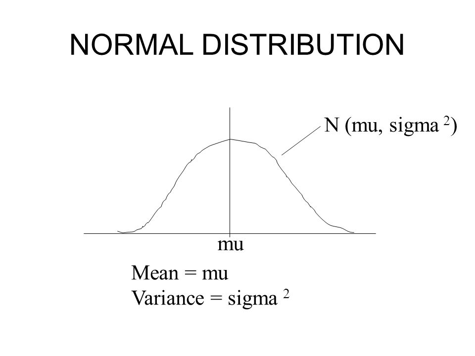 NORMAL DISTRIBUTION N (mu, sigma 2) mu Mean = mu Variance = sigma 2