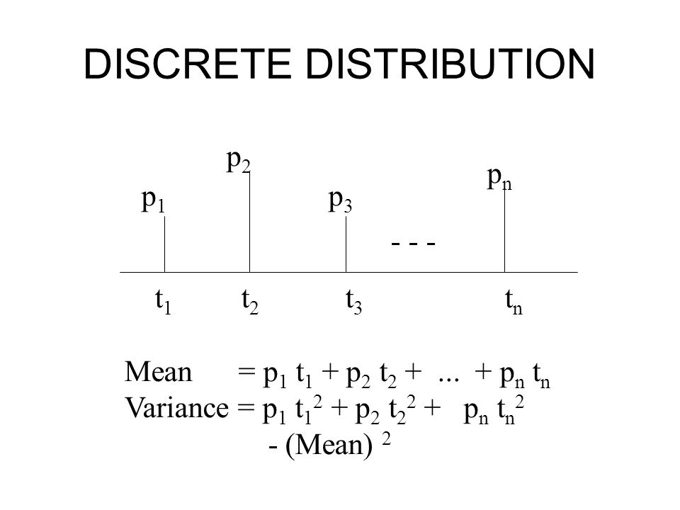 DISCRETE DISTRIBUTION