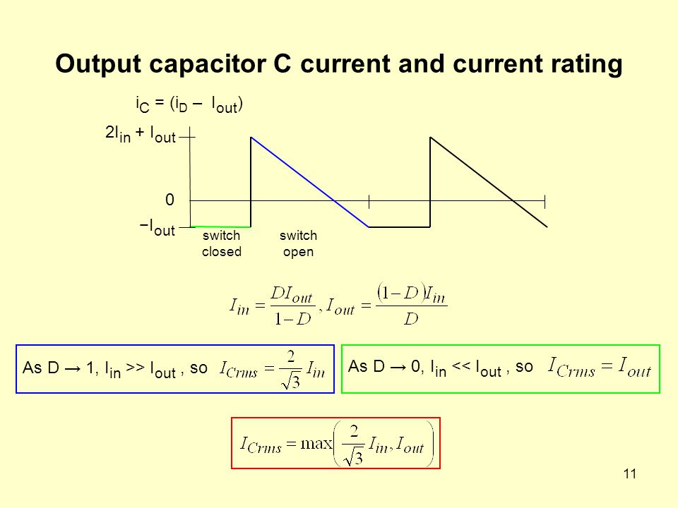 Output capacitor C current and current rating