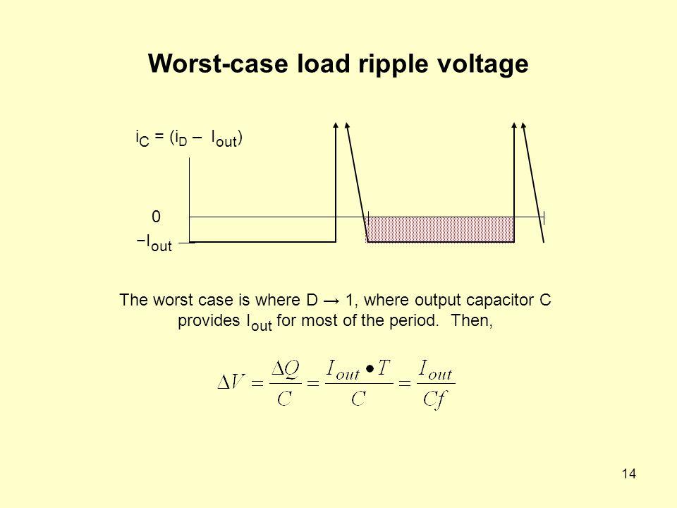Worst-case load ripple voltage