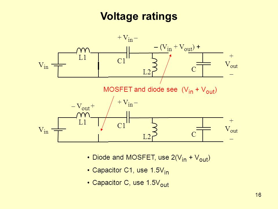 Voltage ratings + L1 C1 V V C L2 – + L1 C1 V V C L2 – + Vin –