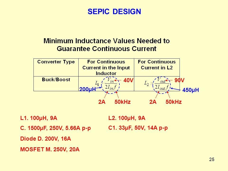 SEPIC DESIGN 40V 90V 200µH 450µH 2A 50kHz 2A 50kHz L1. 100µH, 9A