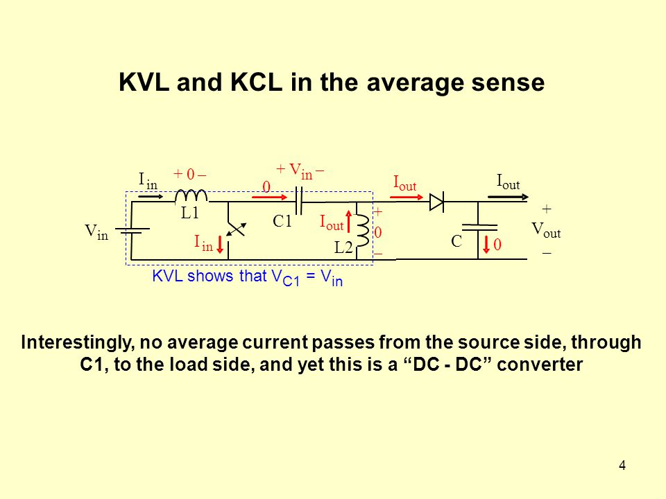 KVL and KCL in the average sense