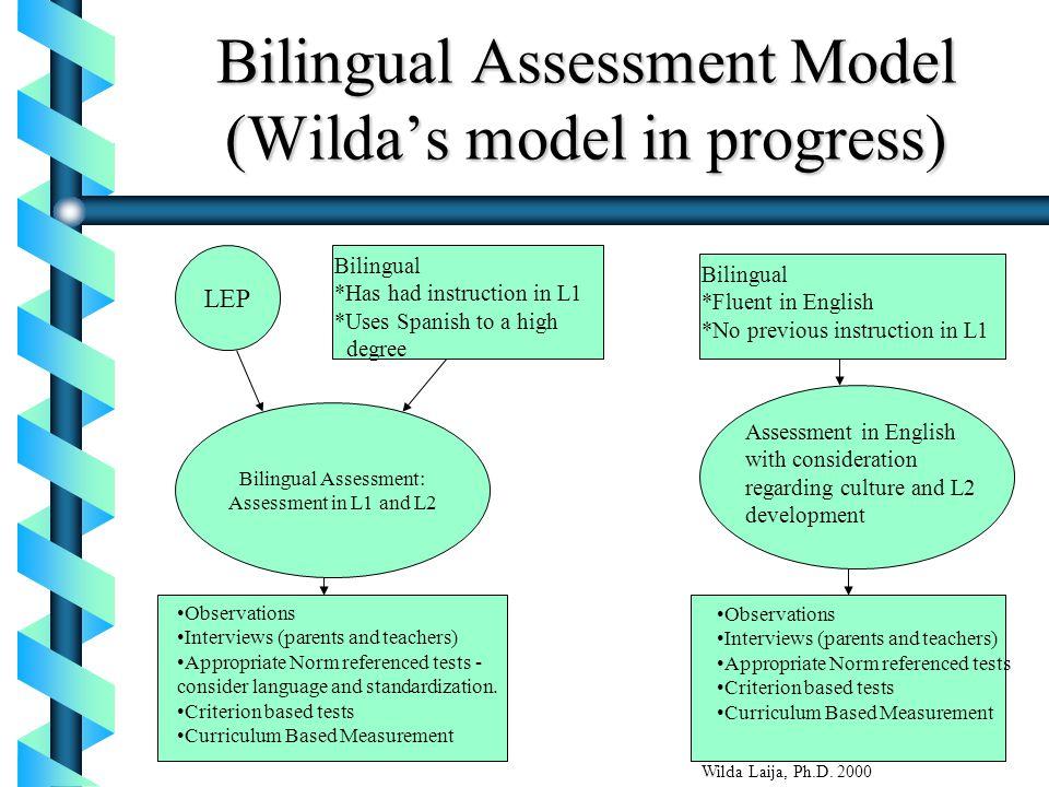 Bilingual Assessment Model (Wilda's model in progress)