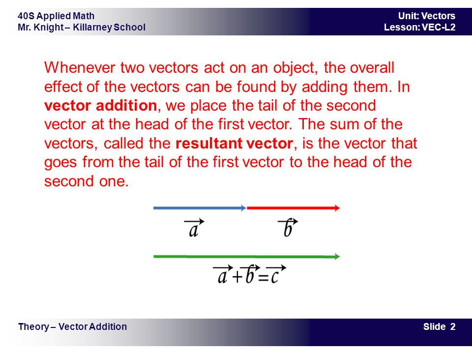 Whenever two vectors act on an object, the overall effect of the vectors can be found by adding them. In vector addition, we place the tail of the second vector at the head of the first vector. The sum of the vectors, called the resultant vector, is the vector that goes from the tail of the first vector to the head of the second one.
