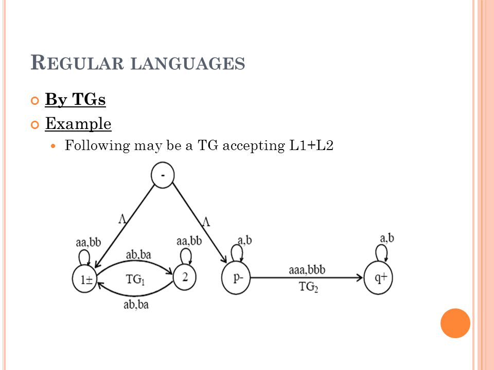 Regular languages By TGs Example Following may be a TG accepting L1+L2