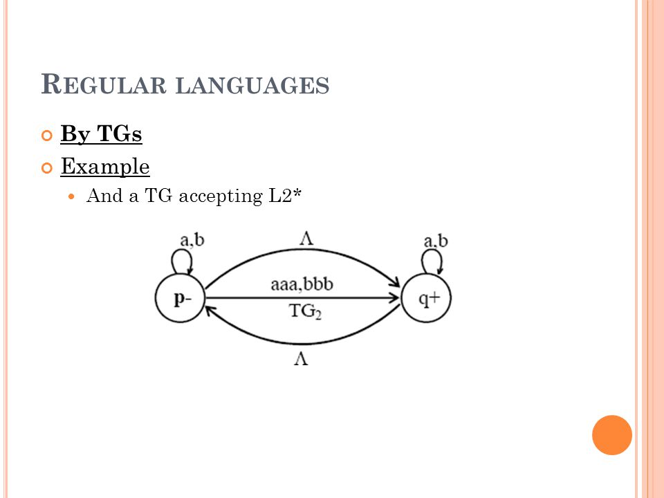 Regular languages By TGs Example And a TG accepting L2*