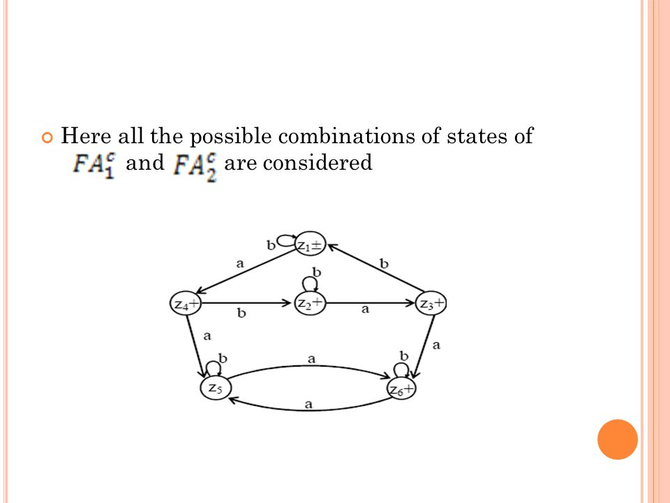 Here all the possible combinations of states of and are considered