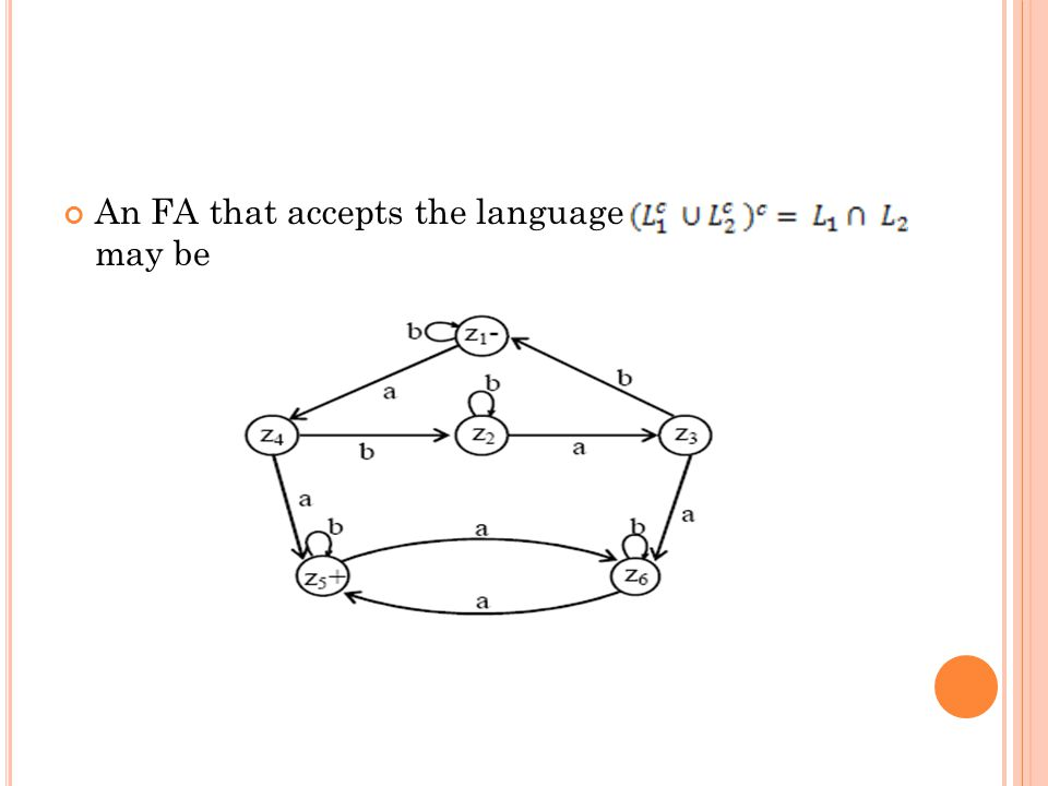 An FA that accepts the language may be
