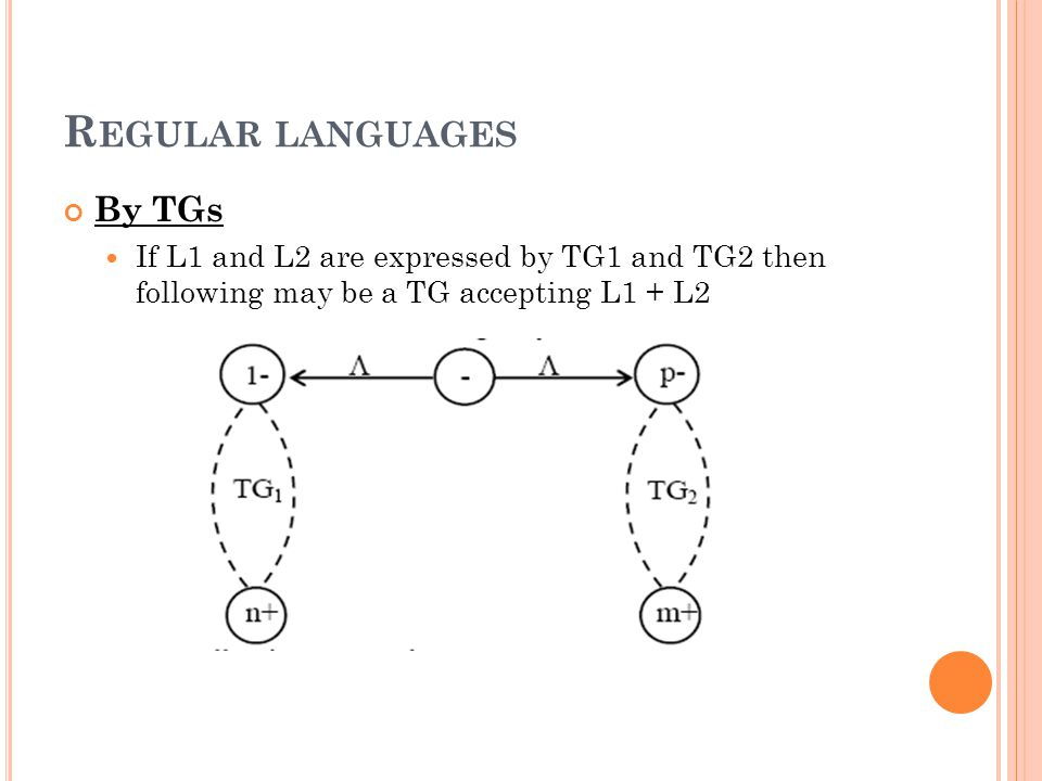 Regular languages By TGs