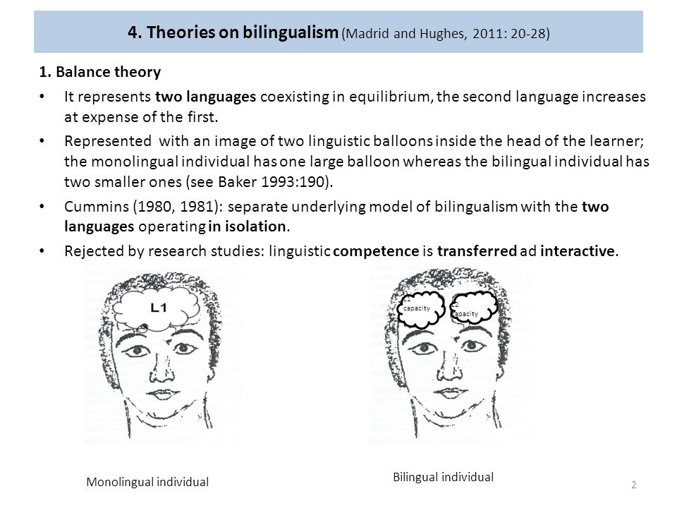 4. Theories on bilingualism (Madrid and Hughes, 2011: 20-28)