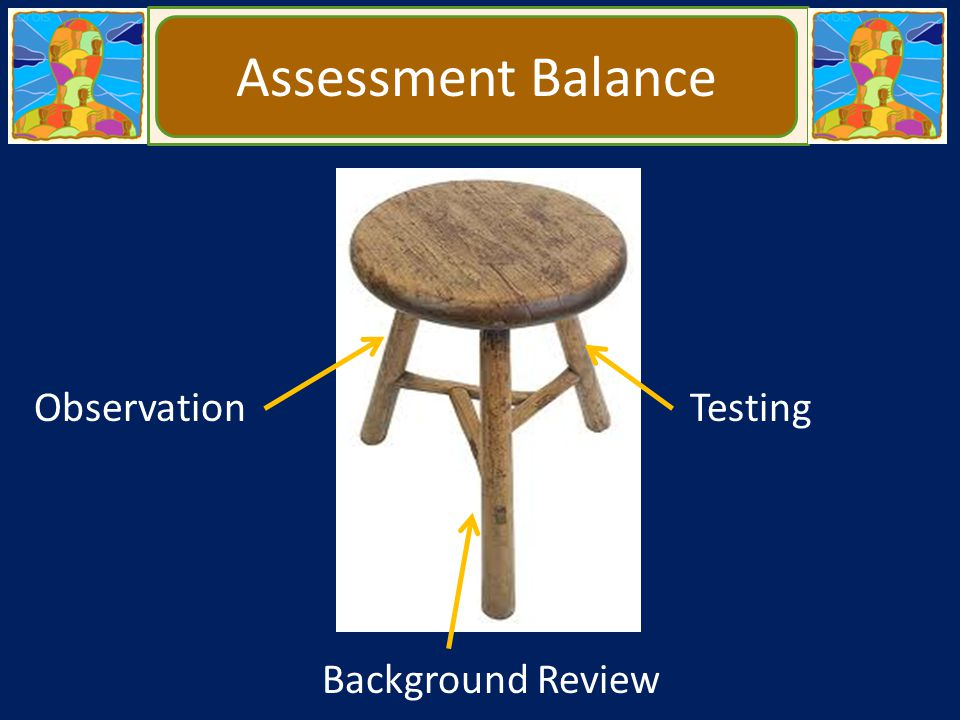 Assessment Balance Observation Testing Background Review