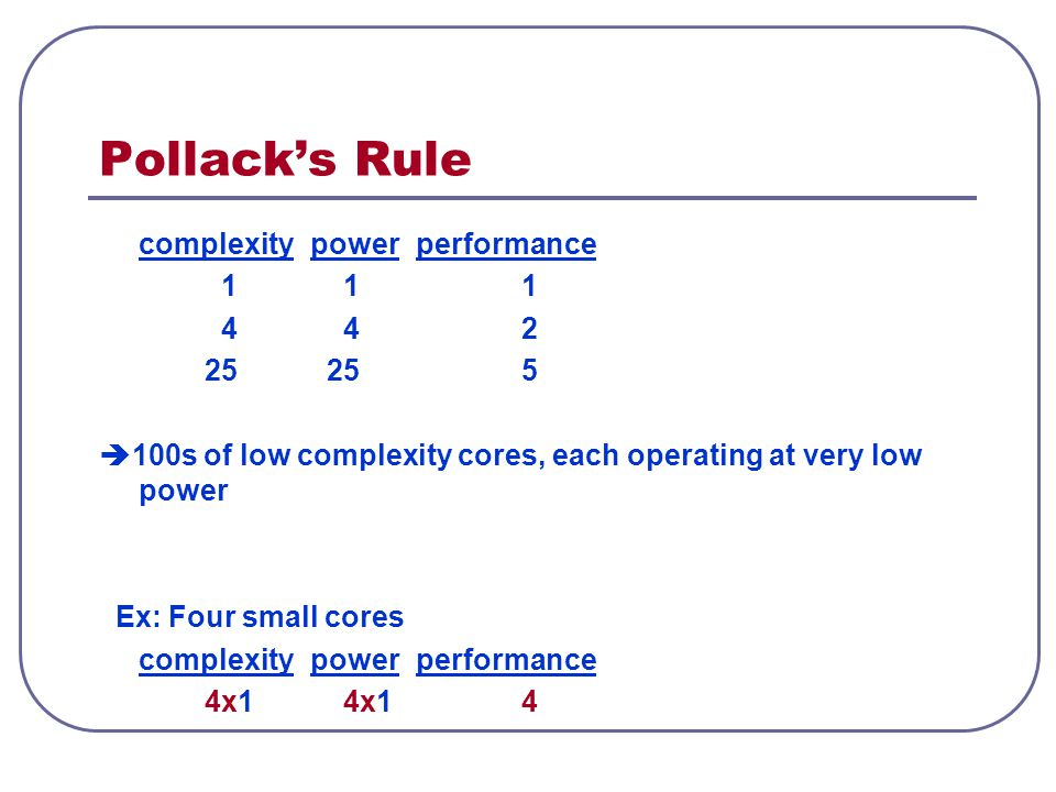 Pollack's Rule complexity power performance 1 1 1 4 4 2 25 25 5