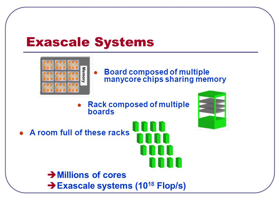 Exascale Systems Millions of cores Exascale systems (1018 Flop/s)