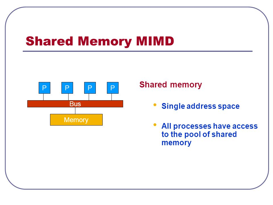 Shared Memory MIMD Shared memory Single address space