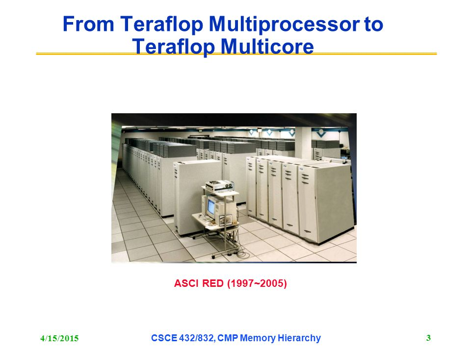 From Teraflop Multiprocessor to Teraflop Multicore