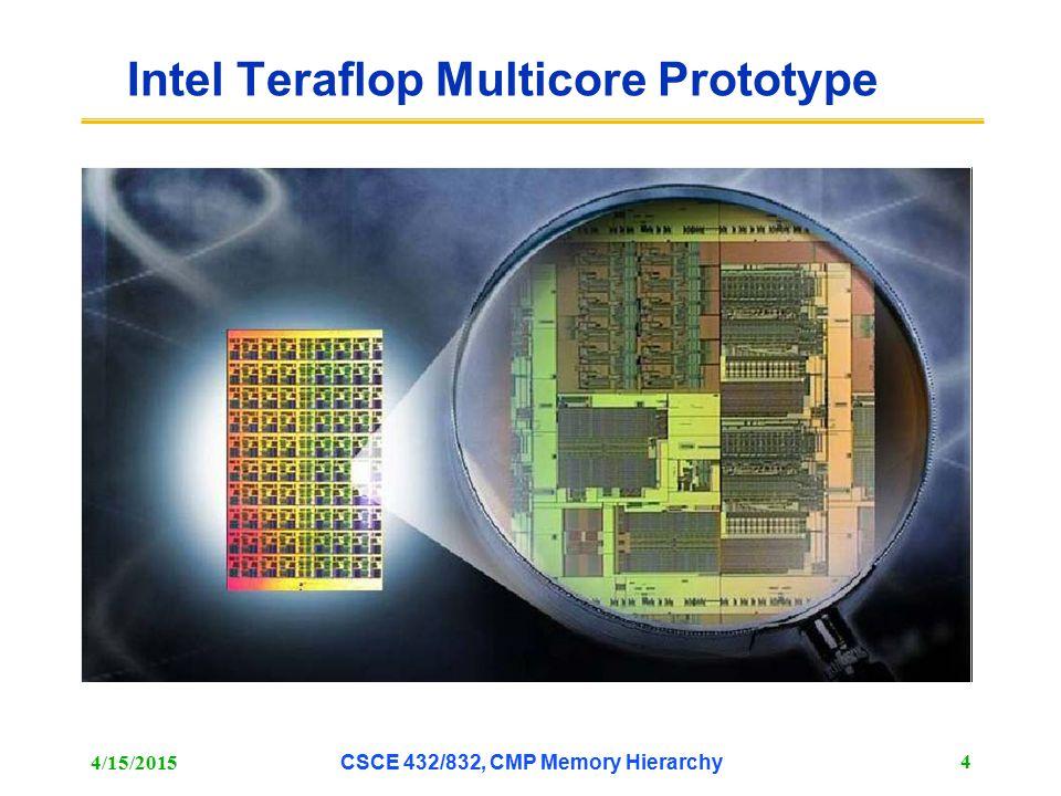 Intel Teraflop Multicore Prototype