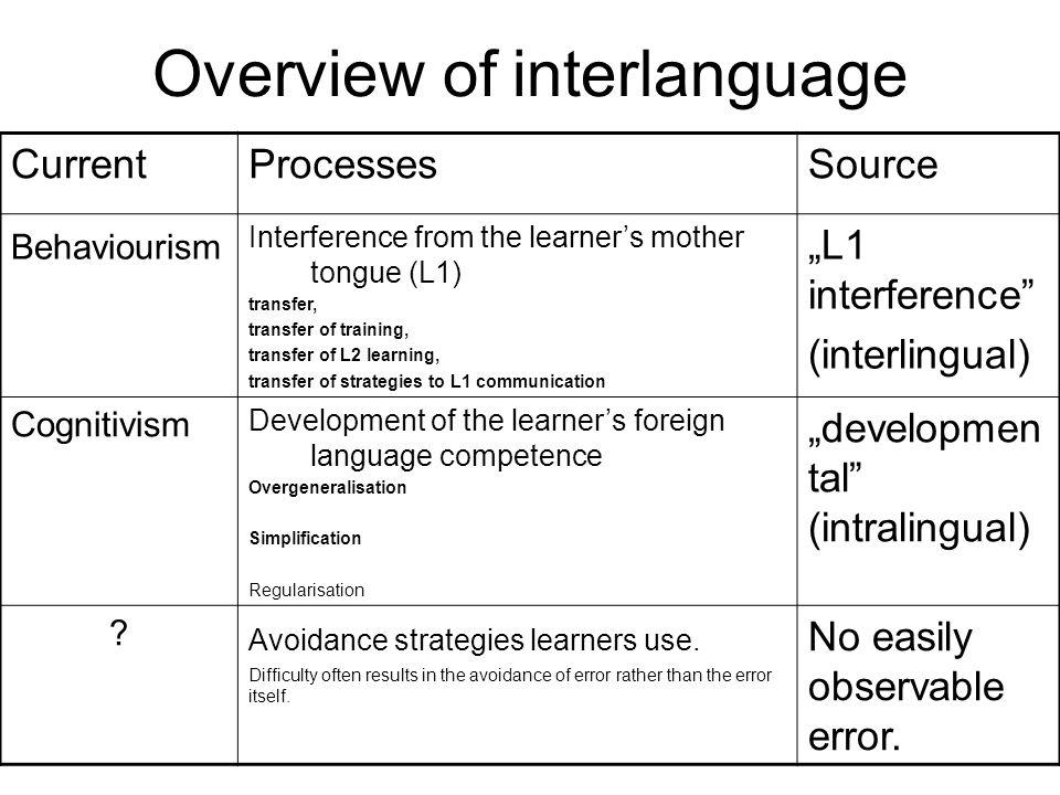 Overview of interlanguage