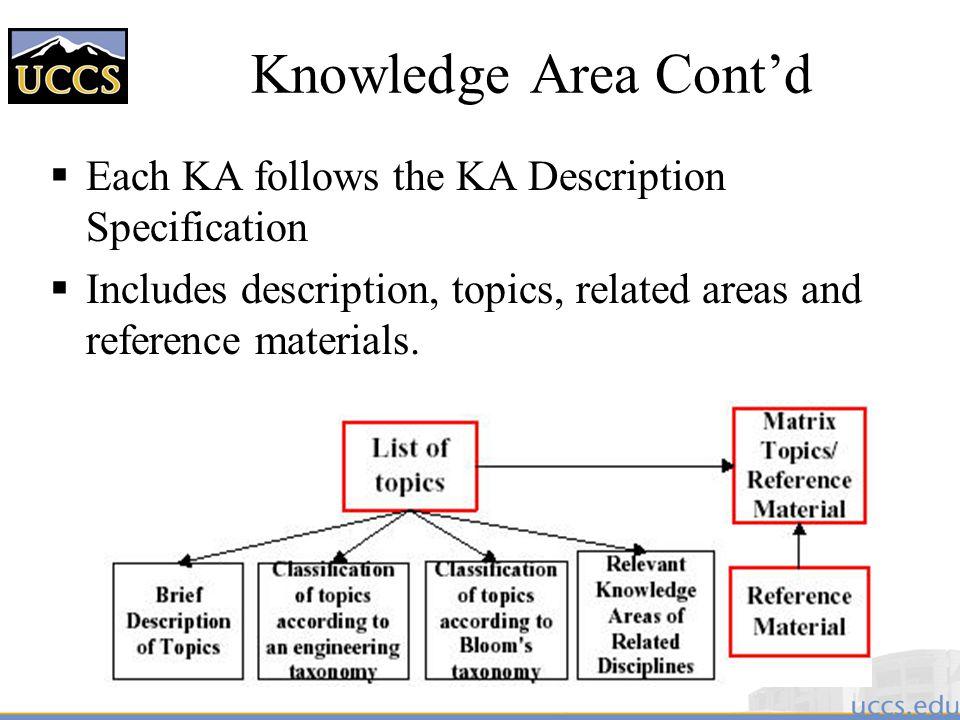 Knowledge Area Cont'd Each KA follows the KA Description Specification